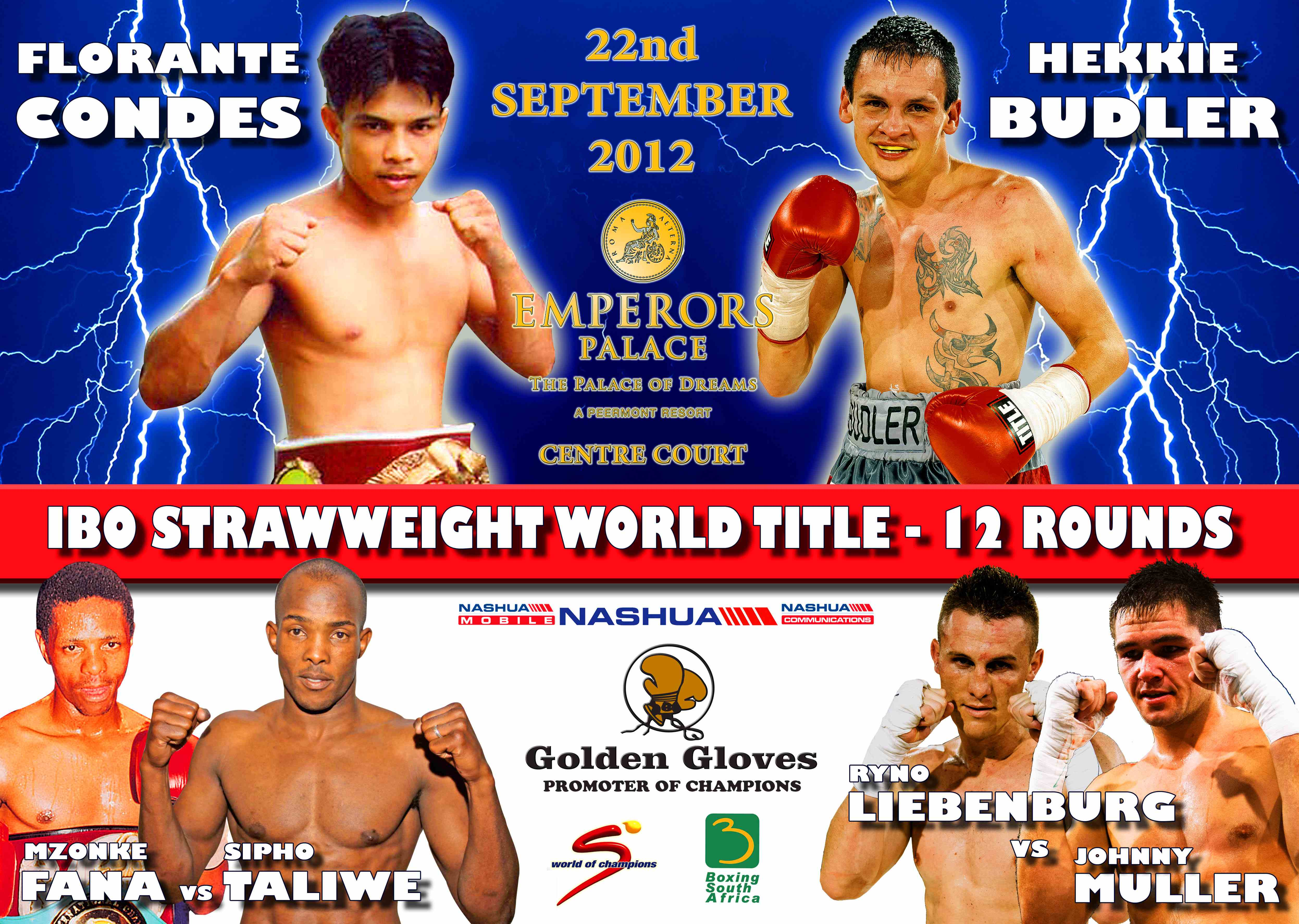 Hekkie Budler vs Florante Condes Bout Card - African Ring
