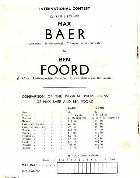 Max Baer vs Ben Foord 1937 score card